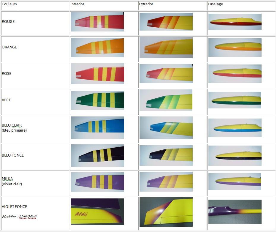 Copie d'écran présentant le tableau des couleurs de planeurs radiocommandés, de l'entreprise Aeromod ; contactez nous pour les détails.