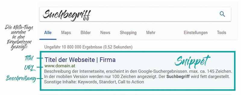 SEO-Tipps, Snippet
